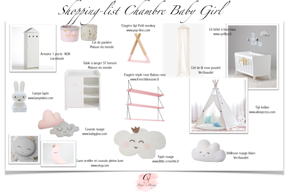 Shopping-list chambre baby girl