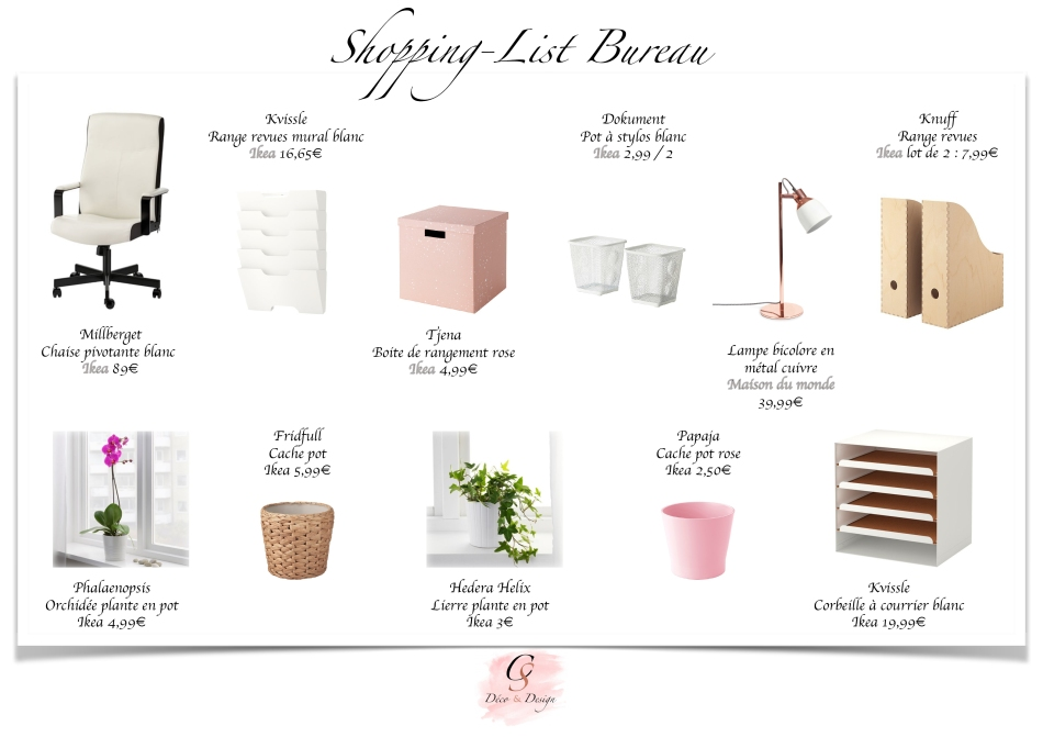 Shopping-list article blog bureau